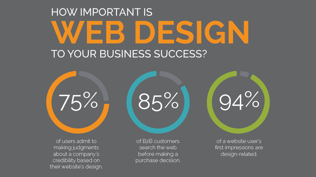 Webdesign_Stat2